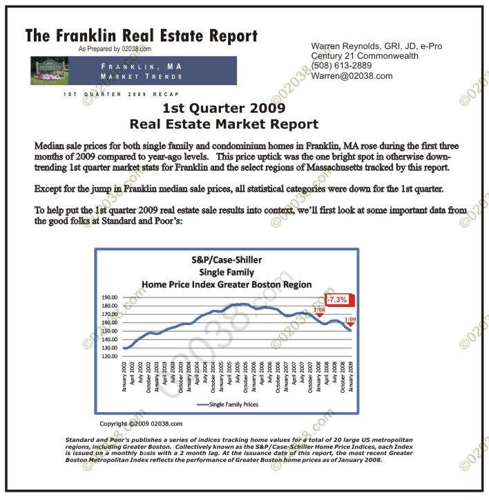 franklin-ma-real-estate-1st-q-2009