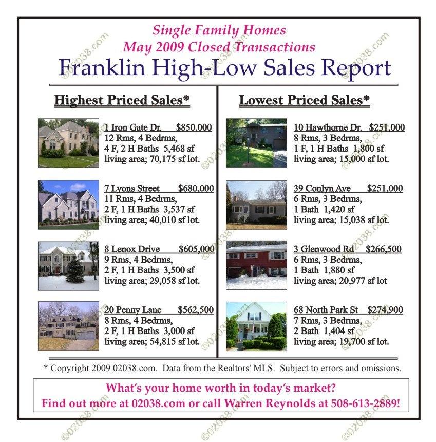 franklin-ma-home-sales-hi-low-5-09