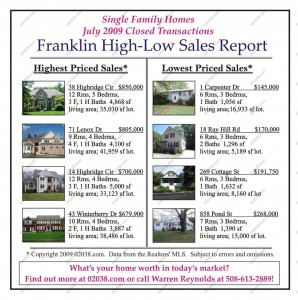 franklin-ma-home-sales-7-09