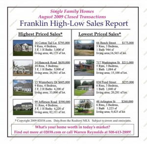 franklin-ma-home-sales-8-09