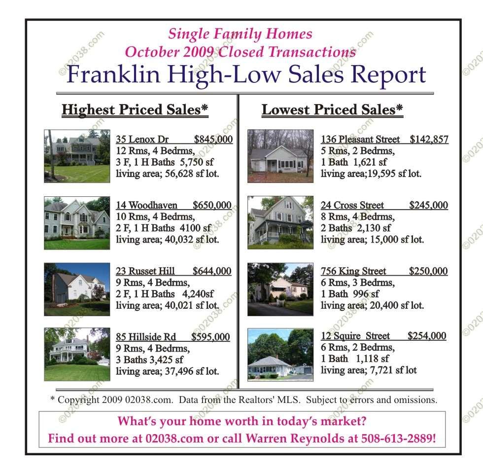 home-sales-Franklin-MA-10-09
