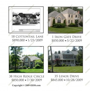 top franklin ma home sales 2009