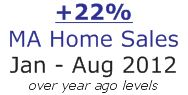 MA-home-sales-year-to-date-August-2012
