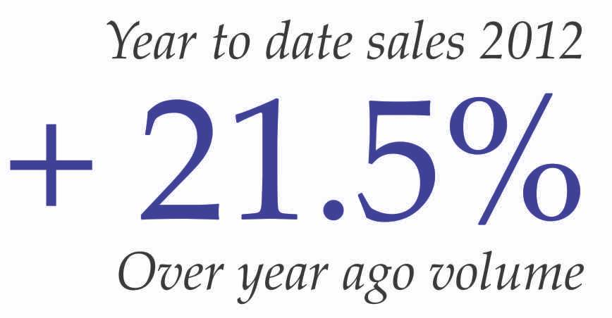 MA home sales year to date 2012