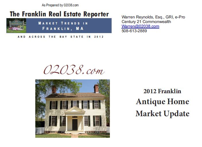 Franklin MA antique home sales report 2012