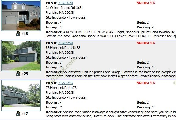 spruce pond village franklin MA 2012 sales report click