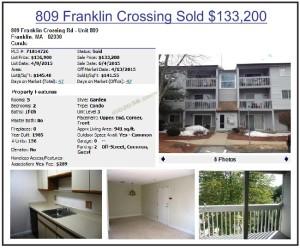 Franklin Crossing condos Franklin MA low sales