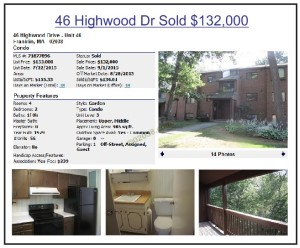 Highwood Condos Franklin MA - low sale 2015
