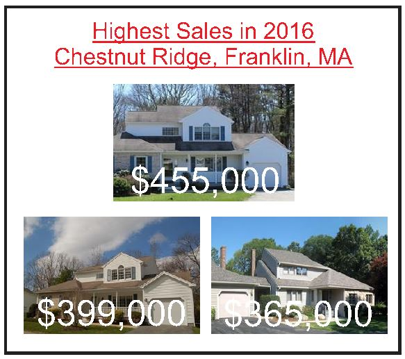 Chestnut Ridge Franklin MA condo sales 2016 - highest