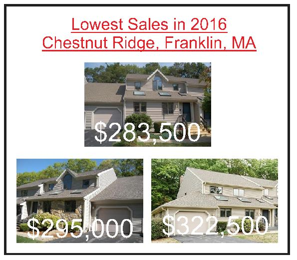 Chestnut Ridge Condos Franklin MA lowest sales 2016