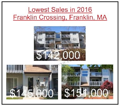 Franklin Crossing condos franklin ma - lowest sales 2016