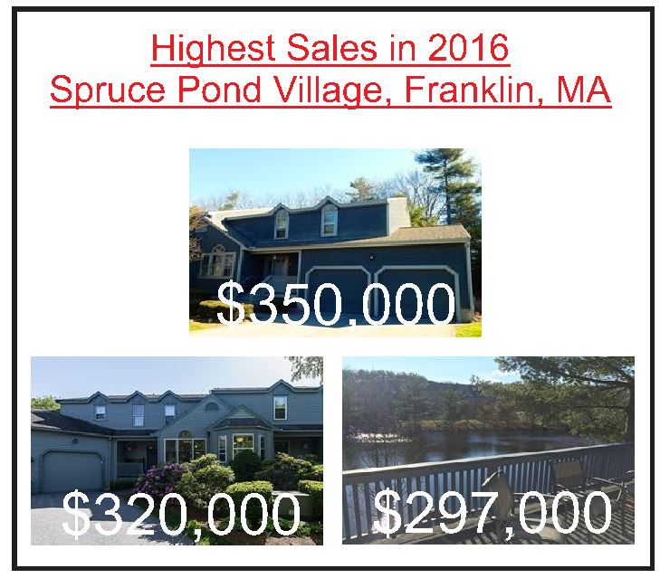 Spruce Pond condos Franklin MA - highest sales 2016