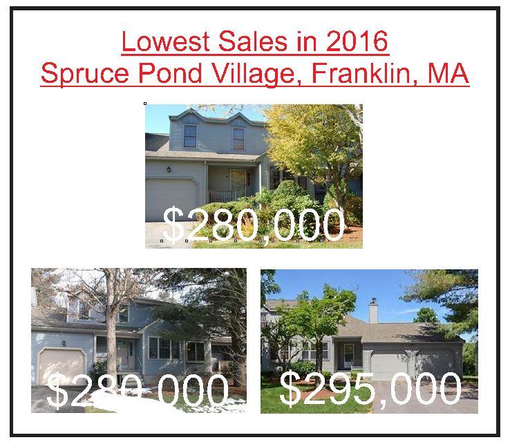 Spruce Pond condos Franklin MA - lowest sales 2016