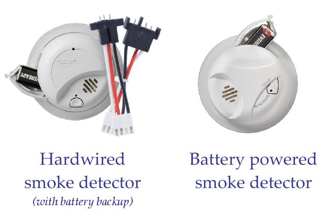 hardwired and battery powered smoke detectors