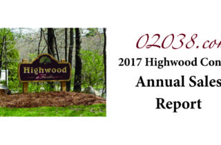 Highwood Condo 2017 sales report
