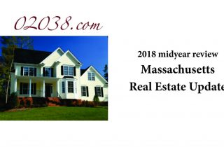2018 MA real estate review