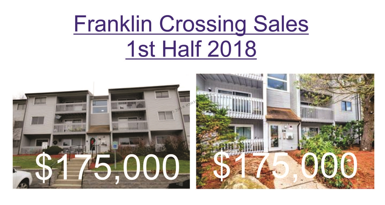 Franklin Crossing Condos Franklin MA