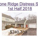 Stone Ridge Condos Franklin MA