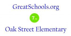 Oak Street Elementary School Franklin, MA