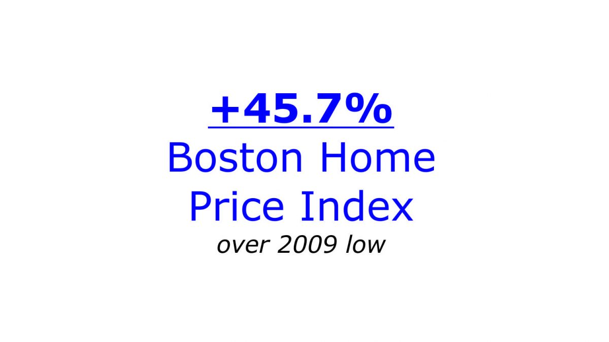 Case SAhiller Boston Home Price Index
