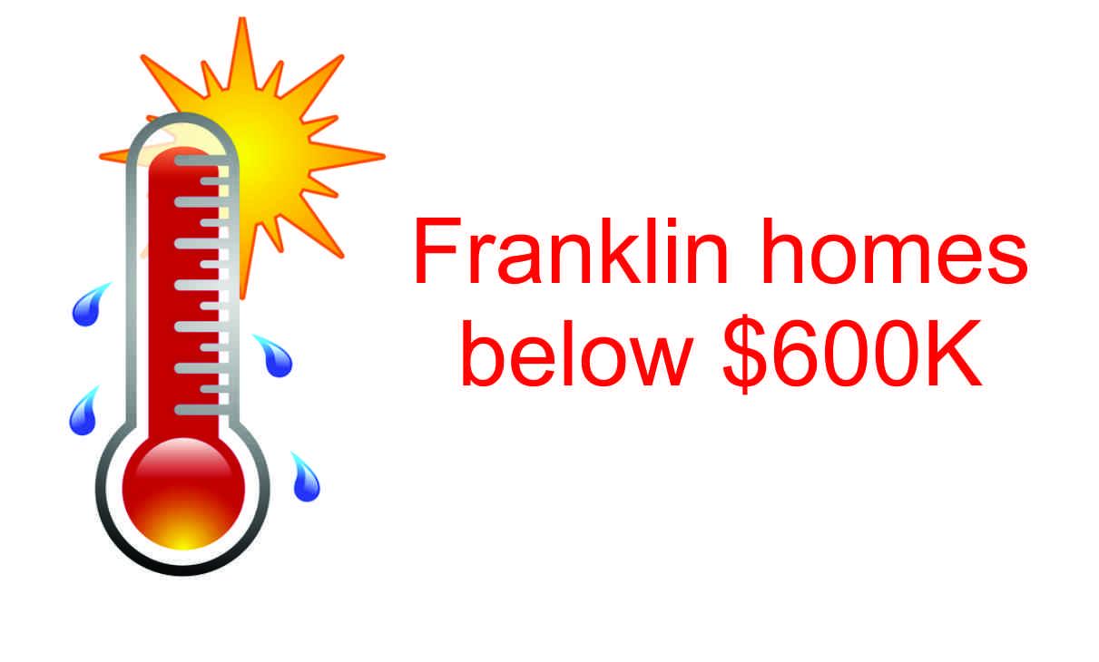 Franklin MA housing - hot