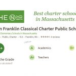 Benjamin Franklin Classical Charter