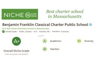 Benjamin Franklin Classical Charter