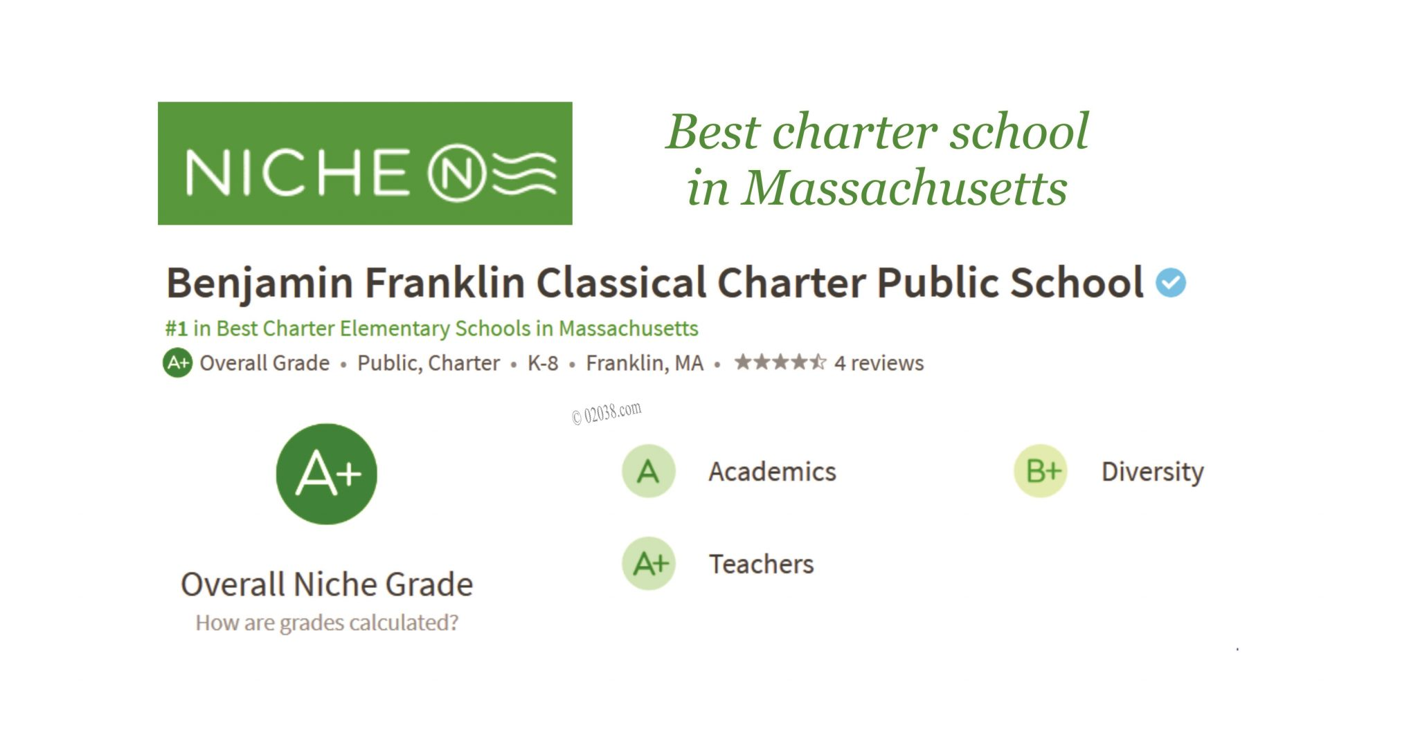 Author Of Fight For Best Charter Public >> Benjamin Franklin Classical Charter School Best In State