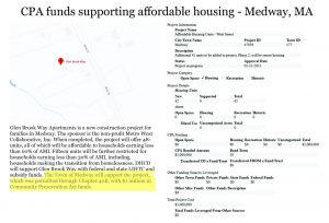 CPA spending Medway MA