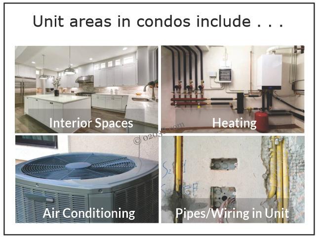 condo unit area