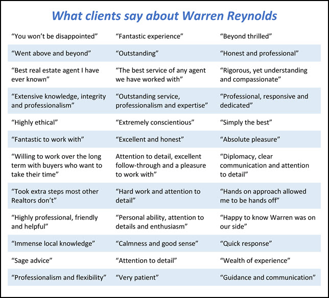 Warren Reynolds Real Estate Massachusetts - use