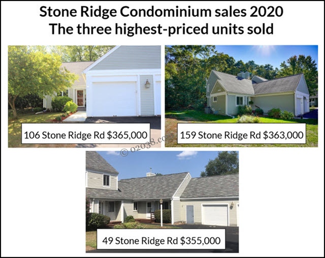 Stone Ridge Condos Franklin MA sales